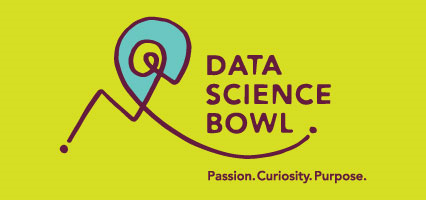 Kaggle Data Science Bowl 2018